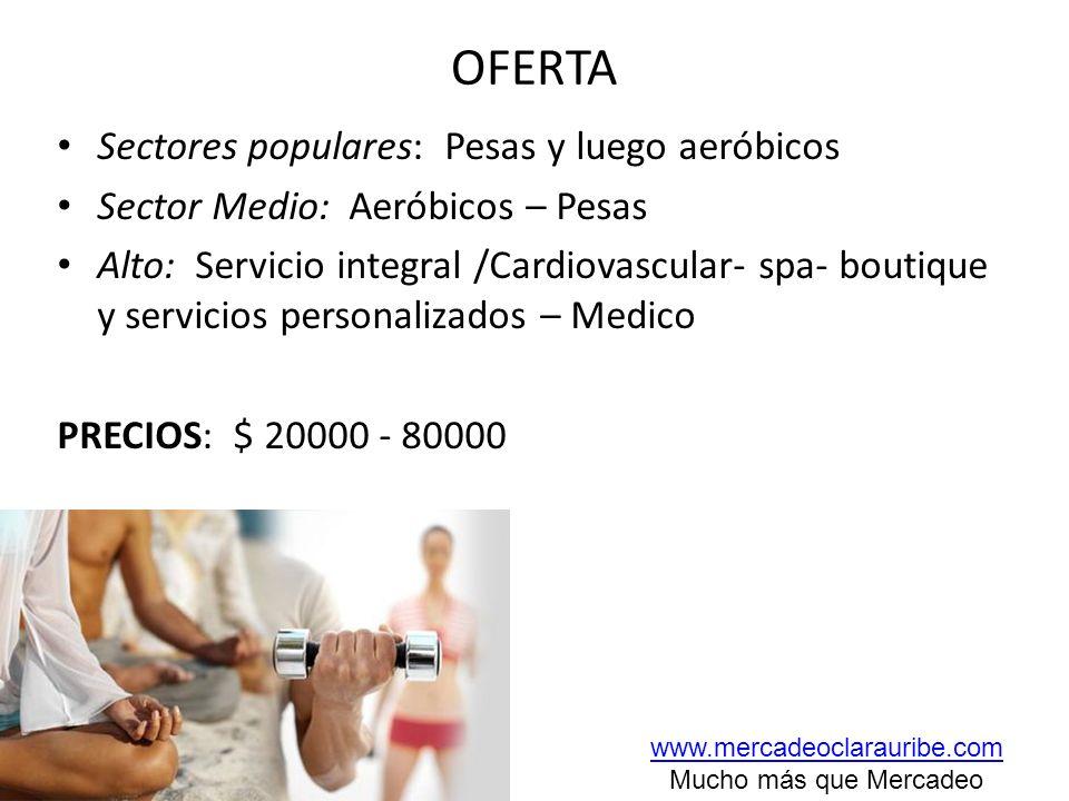 OFERTA Sectores populares: Pesas y luego aeróbicos Sector Medio: Aeróbicos – Pesas Alto: Servicio integral /Cardiovascular- spa- boutique y servicios