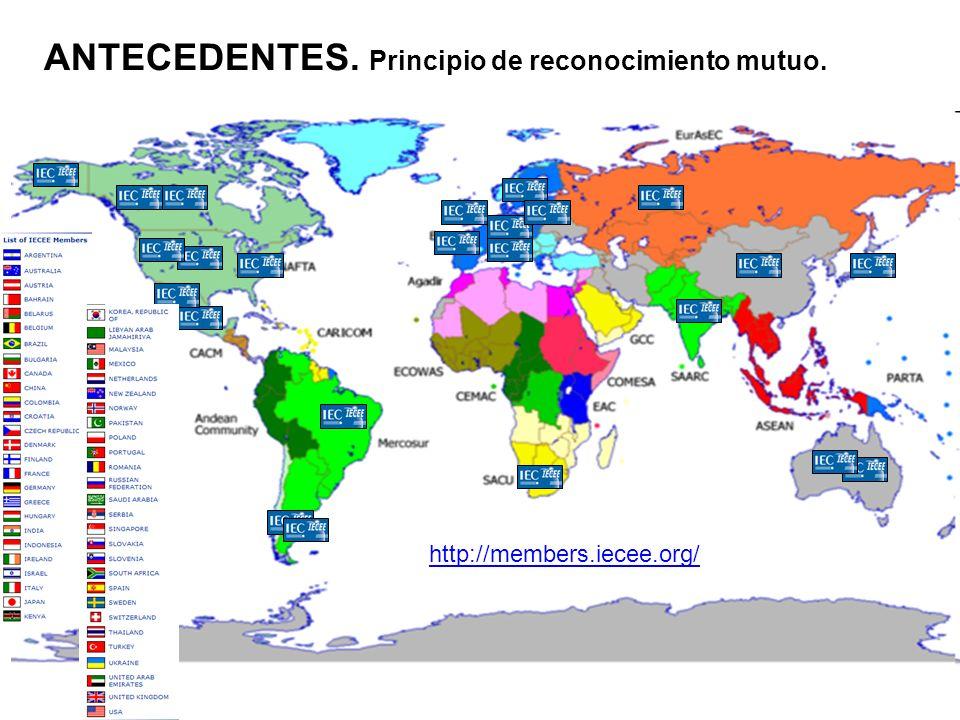 ANTECEDENTES. Principio de reconocimiento mutuo. http://members.iecee.org/