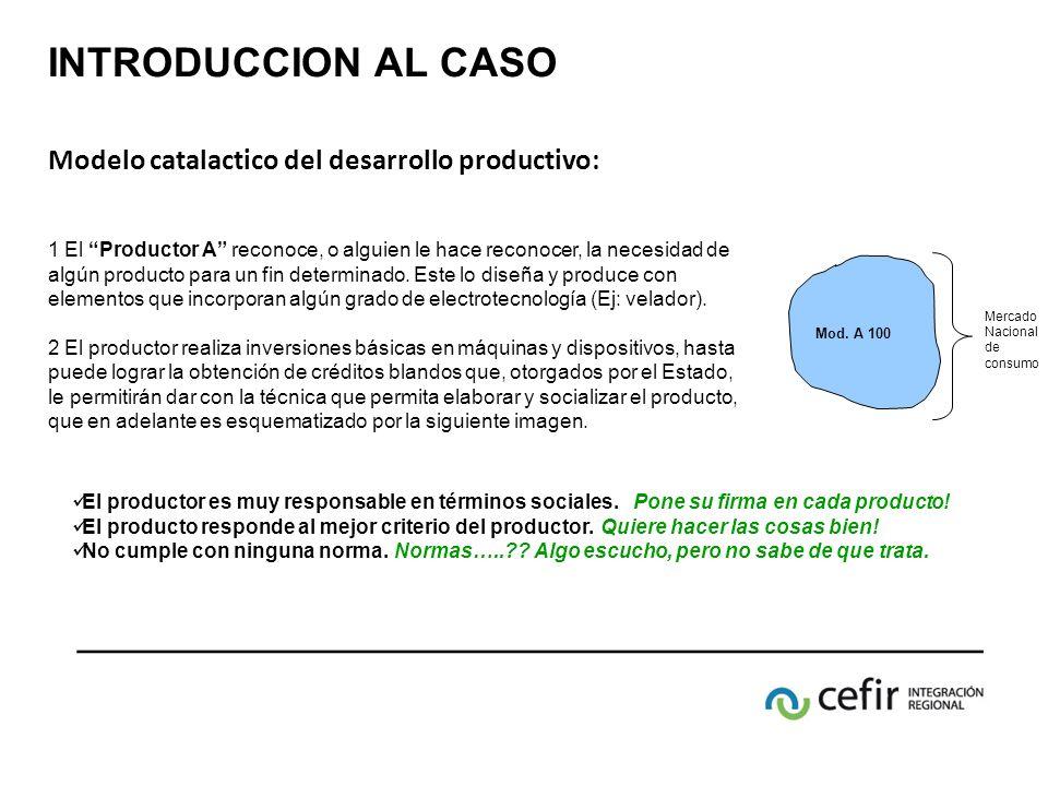 Modelo catalactico del desarrollo productivo: INTRODUCCION AL CASO 3 No pasa mucho tiempo, y aparece el productor B, como competidor no tan responsable como resulta el productor A.