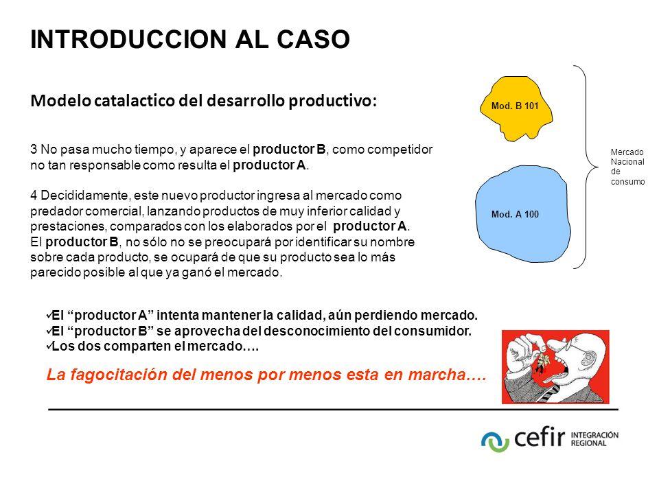 Modelo catalactico del desarrollo productivo: INTRODUCCION AL CASO 5 El productor A, se reusa a resignar calidad para compensar la pérdida de mercado, y sale a conquistar mercados más exigentes: Luego de su viaje, el productor nota que: Su producto no está mal conceptualizado, pero no reúne los requisitos exigidos por mercados transnacionales.