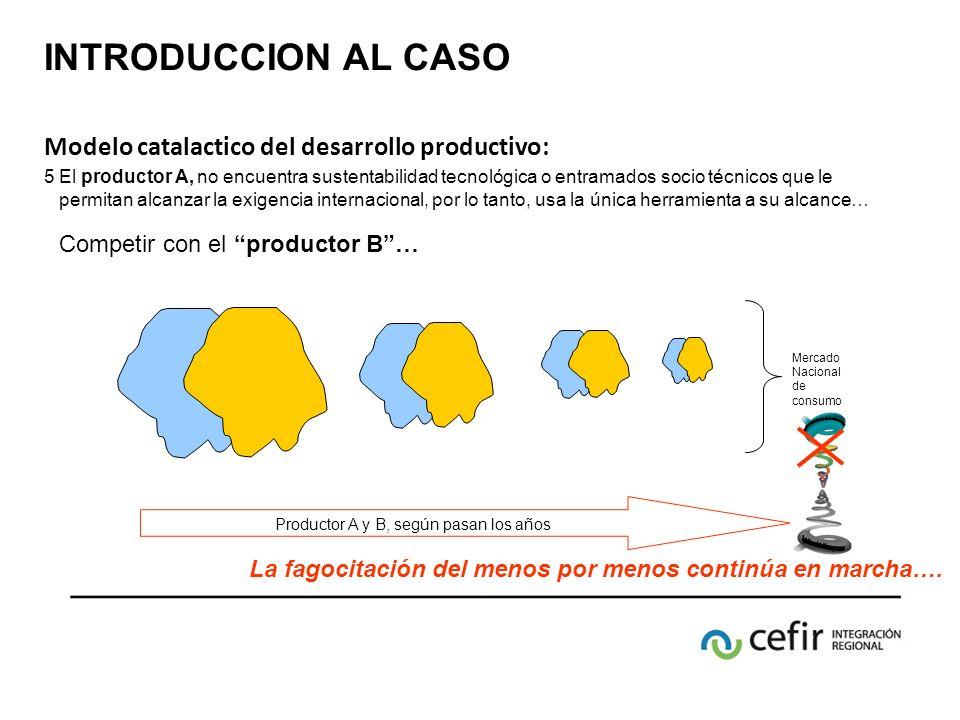 Modelo catalactico del desarrollo productivo: INTRODUCCION AL CASO 5 El productor A, no encuentra sustentabilidad tecnológica o entramados socio técnicos que le permitan alcanzar la exigencia internacional, por lo tanto, usa la única herramienta a su alcance… La fagocitación del menos por menos continúa en marcha….