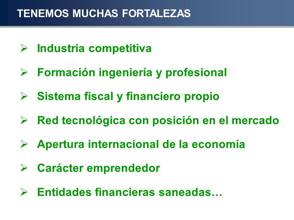Industria competitiva Formación ingeniería y profesional Sistema fiscal y financiero propio Red tecnológica con posición en el mercado Apertura intern