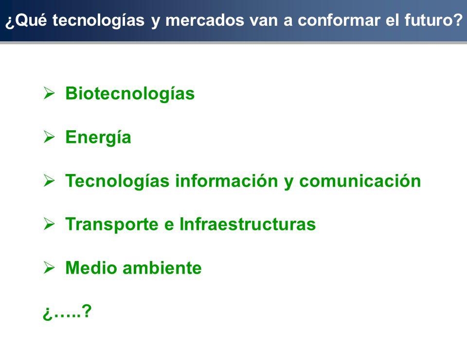 Biotecnologías Energía Tecnologías información y comunicación Transporte e Infraestructuras Medio ambiente ¿…..? ¿Qué tecnologías y mercados van a con