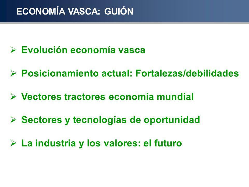 Evolución economía vasca Posicionamiento actual: Fortalezas/debilidades Vectores tractores economía mundial Sectores y tecnologías de oportunidad La i