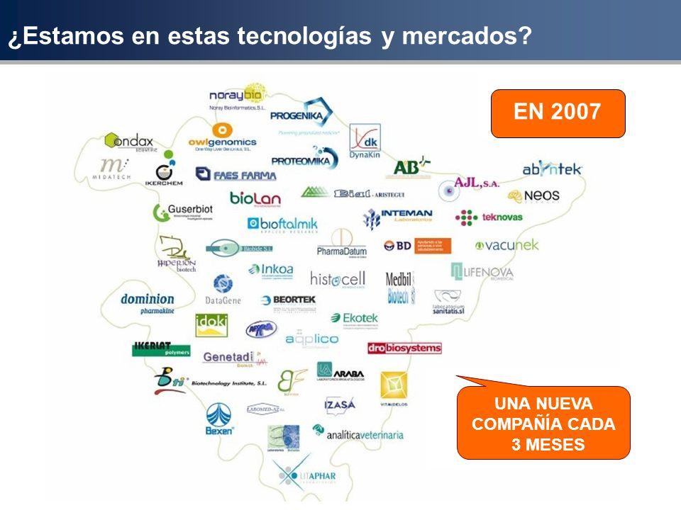 ¿Estamos en estas tecnologías y mercados? UNA NUEVA COMPAÑÍA CADA 3 MESES EN 2007