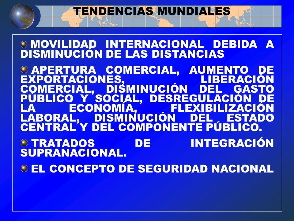 MOVILIDAD INTERNACIONAL DEBIDA A DISMINUCIÓN DE LAS DISTANCIAS APERTURA COMERCIAL, AUMENTO DE EXPORTACIONES, LIBERACIÓN COMERCIAL, DISMINUCIÓN DEL GAS