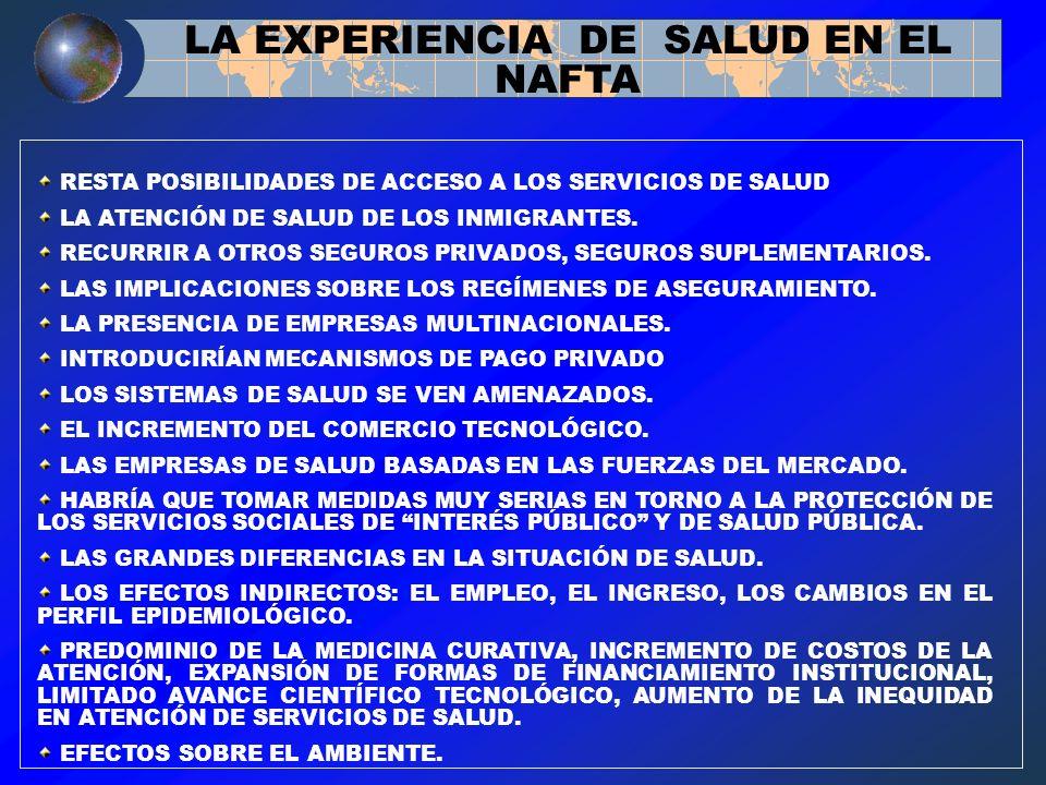RESTA POSIBILIDADES DE ACCESO A LOS SERVICIOS DE SALUD LA ATENCIÓN DE SALUD DE LOS INMIGRANTES. RECURRIR A OTROS SEGUROS PRIVADOS, SEGUROS SUPLEMENTAR