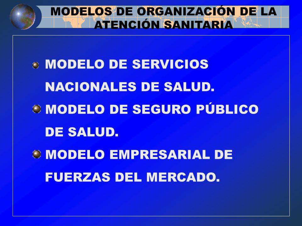 MODELOS DE ORGANIZACIÓN DE LA ATENCIÓN SANITARIA MODELO DE SERVICIOS NACIONALES DE SALUD. MODELO DE SEGURO PÚBLICO DE SALUD. MODELO EMPRESARIAL DE FUE