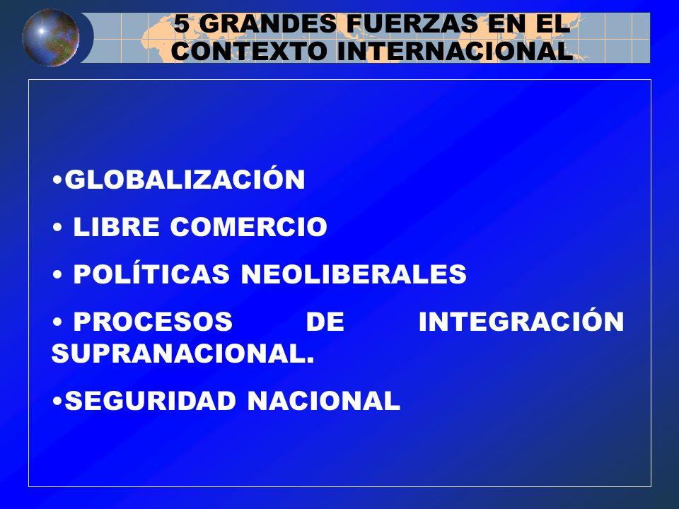 LIBRE COMERCIO POLÍTICAS NEOLIBERALES PROCESOS DE INTEGRACIÓN SUPRANACIONAL. SEGURIDAD NACIONAL 5 GRANDES FUERZAS EN EL CONTEXTO INTERNACIONAL