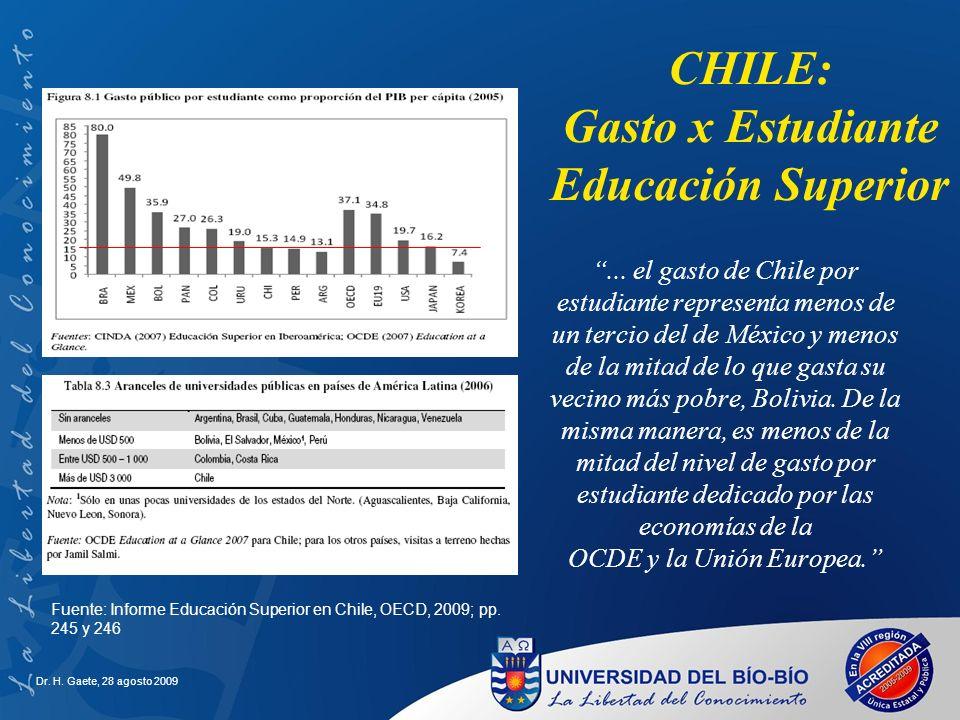 Dr. H. Gaete, 28 agosto 2009... el gasto de Chile por estudiante representa menos de un tercio del de México y menos de la mitad de lo que gasta su ve