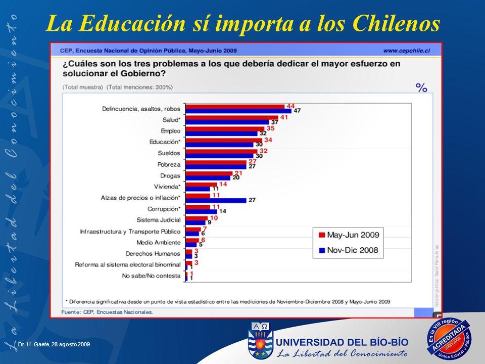 Fuente: Mineduc, 2009 Dr. H. Gaete, 28 agosto 2009