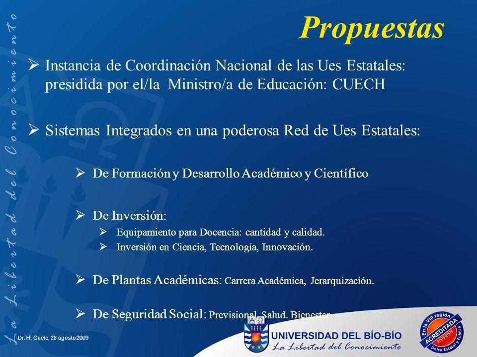 Dr. H. Gaete, 28 agosto 2009 Propuestas Instancia de Coordinación Nacional de las Ues Estatales: presidida por el/la Ministro/a de Educación: CUECH Si