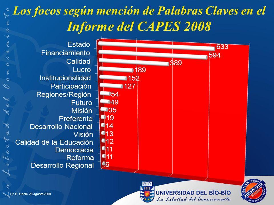 UES CRUZ del SUR Fuente: Mineduc, 2009 EFICIENCIA Dr. H. Gaete, 28 agosto 2009