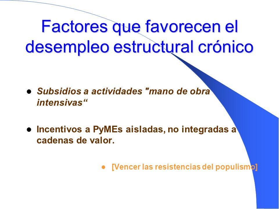 Factores que favorecen el desempleo estructural crónico Subsidios a actividades