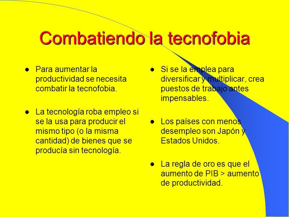 Combatiendo la tecnofobia Para aumentar la productividad se necesita combatir la tecnofobia. La tecnología roba empleo si se la usa para producir el m