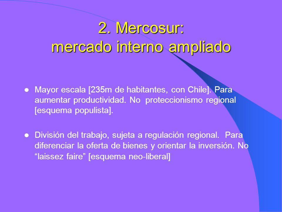 2. Mercosur: mercado interno ampliado Mayor escala [235m de habitantes, con Chile]. Para aumentar productividad. No proteccionismo regional [esquema p
