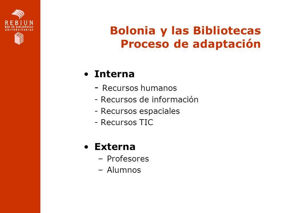Bolonia y las Bibliotecas Proceso de adaptación Interna - Recursos humanos - Recursos de información - Recursos espaciales - Recursos TIC Externa –Pro