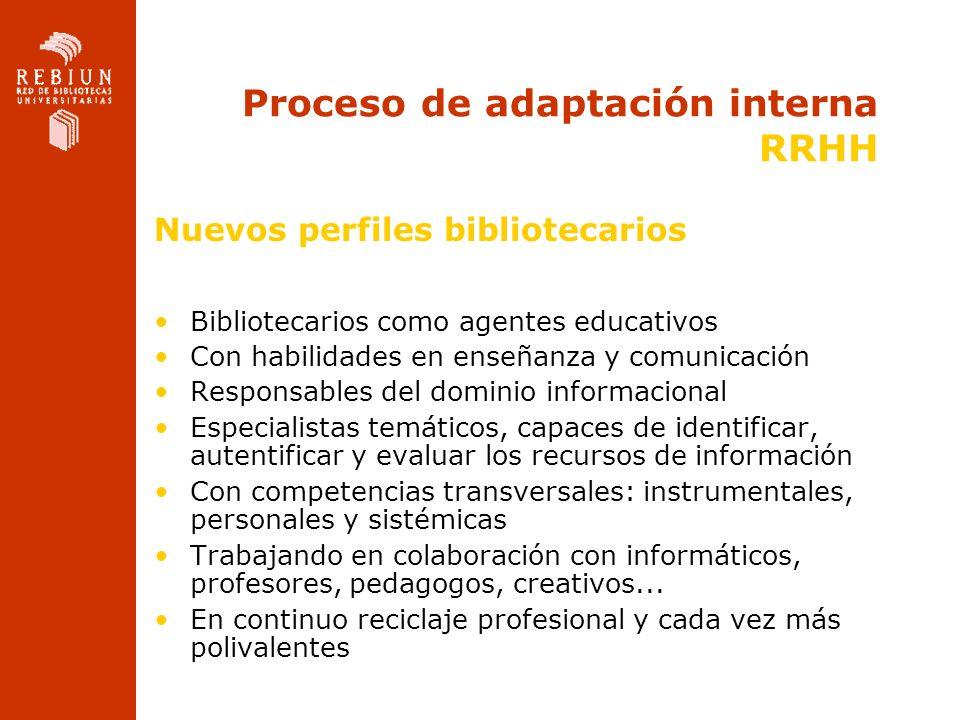 Proceso de adaptación interna RRHH Nuevos perfiles bibliotecarios Bibliotecarios como agentes educativos Con habilidades en enseñanza y comunicación R