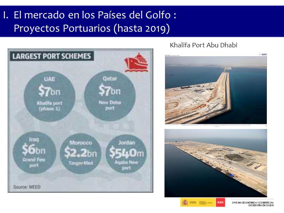 Khalifa Port Abu Dhabi I.El mercado en los Países del Golfo : Proyectos Portuarios (hasta 2019)
