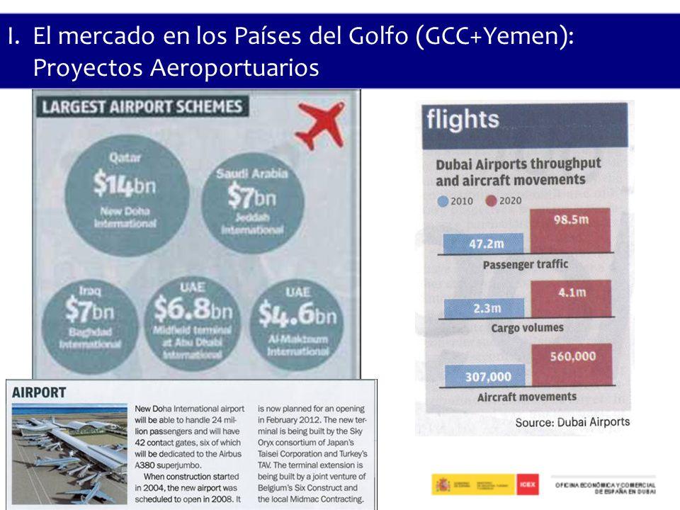 I.El mercado en los Países del Golfo (GCC+Yemen): Proyectos Aeroportuarios