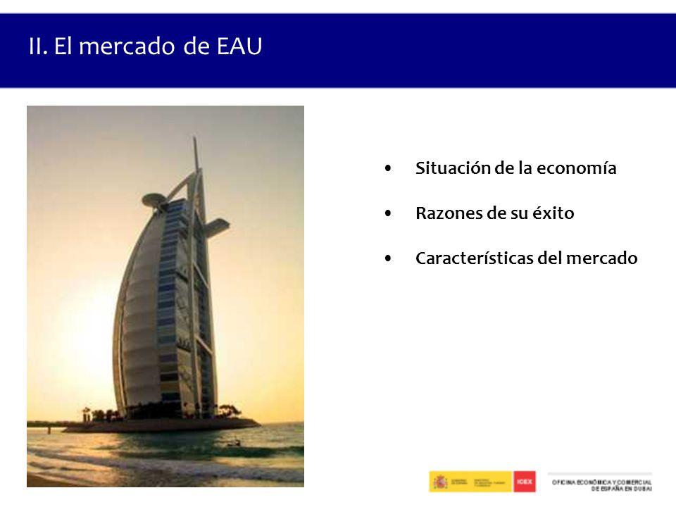 Situación de la economía Razones de su éxito Características del mercado II.El mercado de EAU