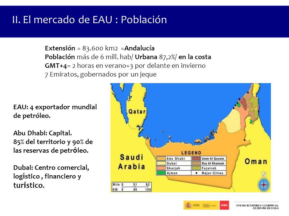 EAU: 4 exportador mundial de petróleo.deraci ó n de 7 emiratos.