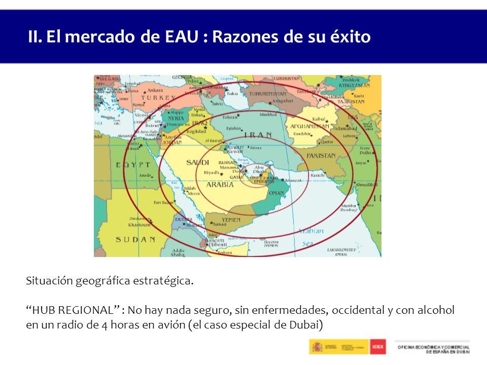 Situación geográfica estratégica.