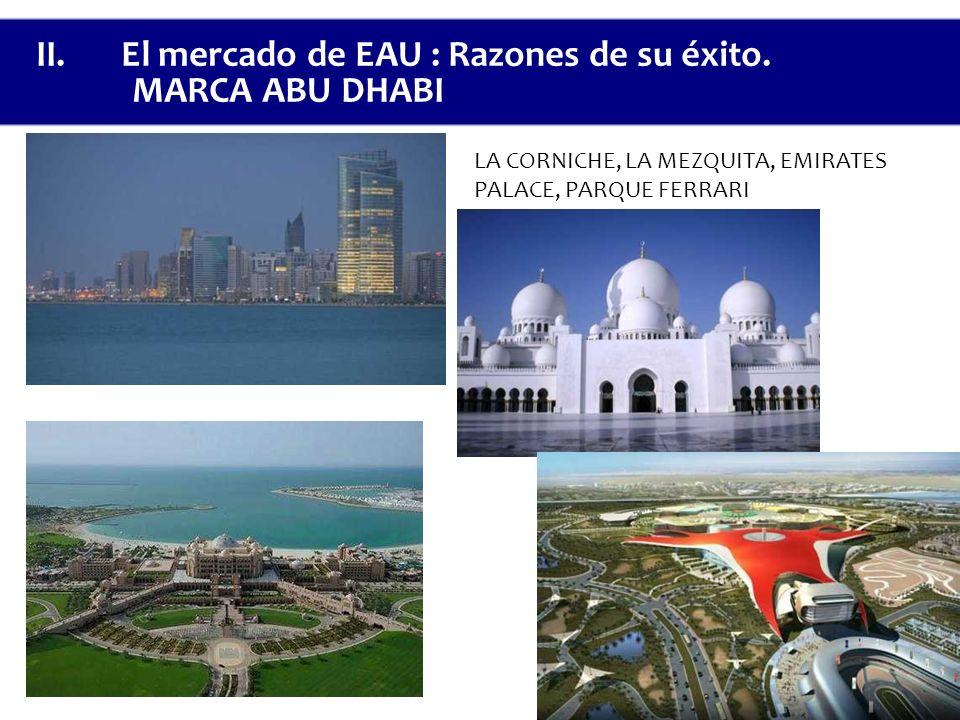 LA CORNICHE, LA MEZQUITA, EMIRATES PALACE, PARQUE FERRARI II.El mercado de EAU : Razones de su éxito.