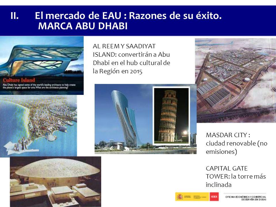 MASDAR CITY : ciudad renovable (no emisiones) CAPITAL GATE TOWER: la torre más inclinada AL REEM Y SAADIYAT ISLAND: convertirán a Abu Dhabi en el hub cultural de la Región en 2015 II.El mercado de EAU : Razones de su éxito.