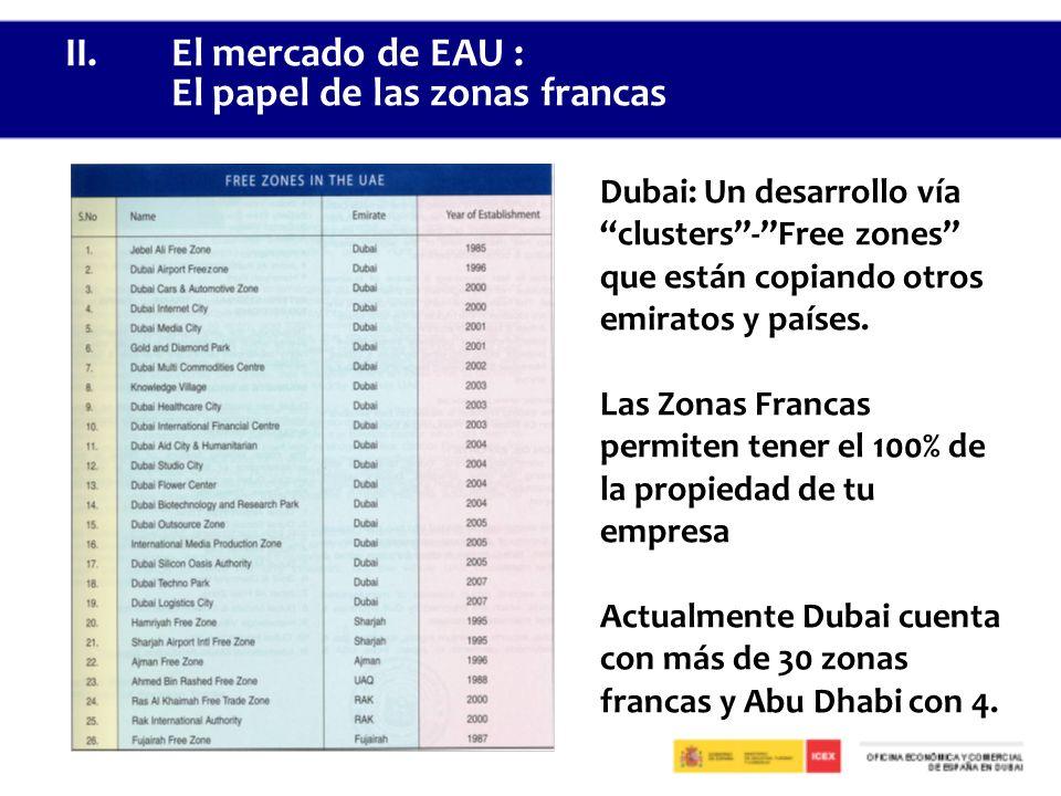 Dubai: Un desarrollo vía clusters-Free zones que están copiando otros emiratos y países.
