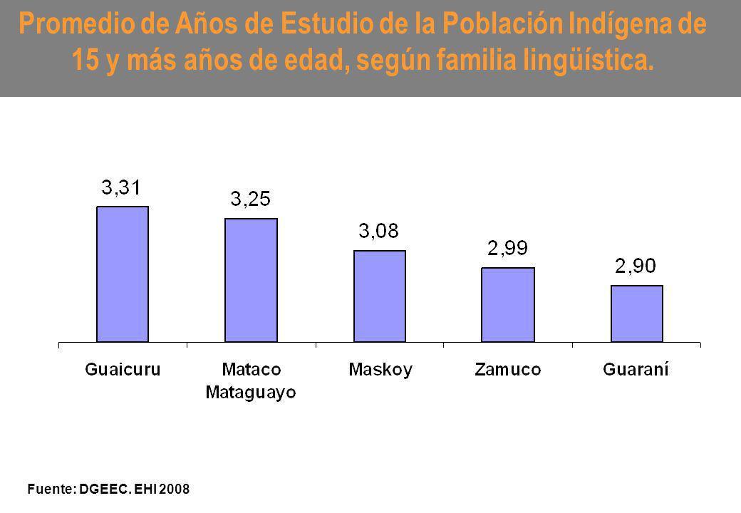Promedio de Años de Estudio de la Población Indígena de 15 y más años de edad, según familia lingüística. Fuente: DGEEC. EHI 2008