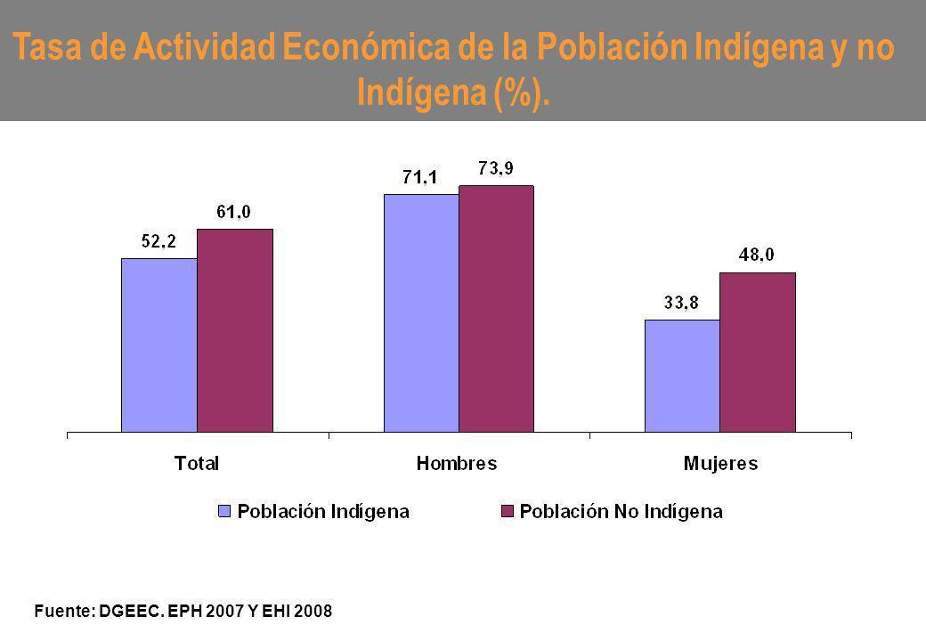 Tasa de Actividad Económica de la Población Indígena y no Indígena (%). Fuente: DGEEC. EPH 2007 Y EHI 2008