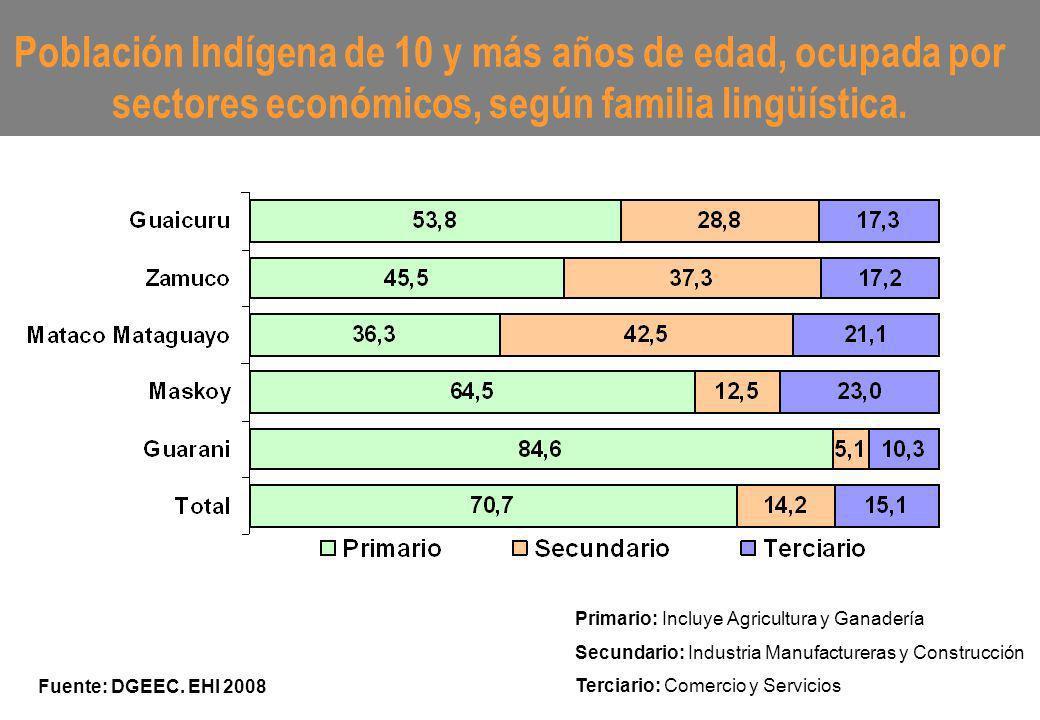 Población Indígena de 10 y más años de edad, ocupada por sectores económicos, según familia lingüística. Fuente: DGEEC. EHI 2008 Primario: Incluye Agr