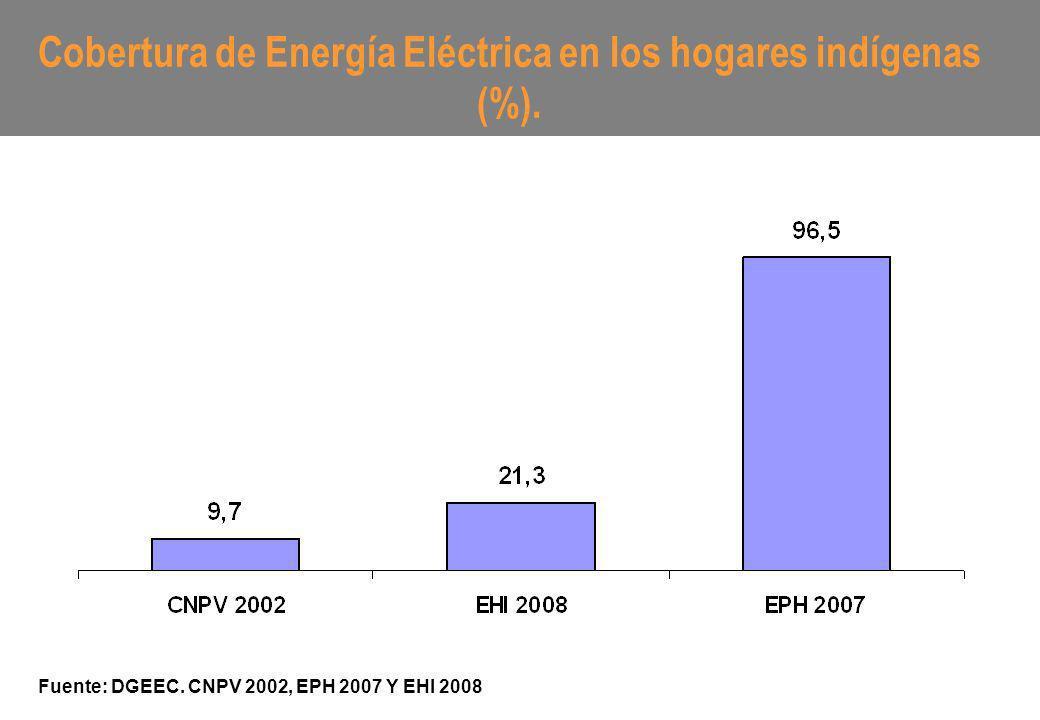 Cobertura de Energía Eléctrica en los hogares indígenas (%). Fuente: DGEEC. CNPV 2002, EPH 2007 Y EHI 2008