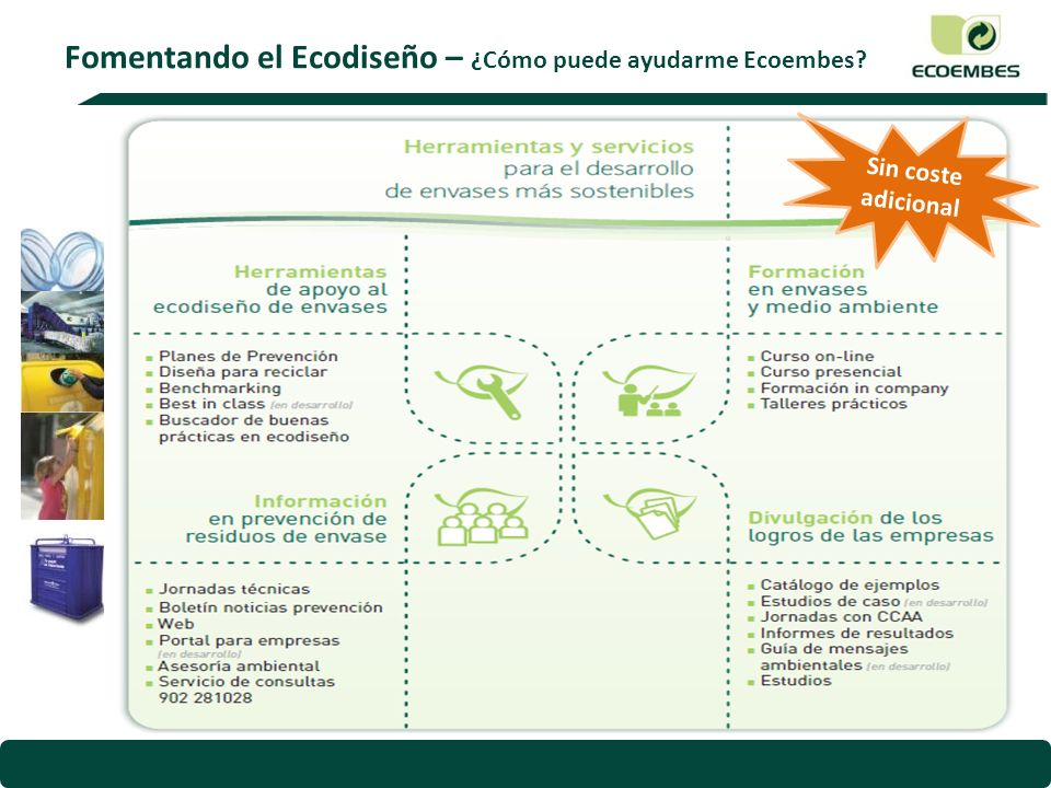 Sin coste adicional Fomentando el Ecodiseño – ¿Cómo puede ayudarme Ecoembes?