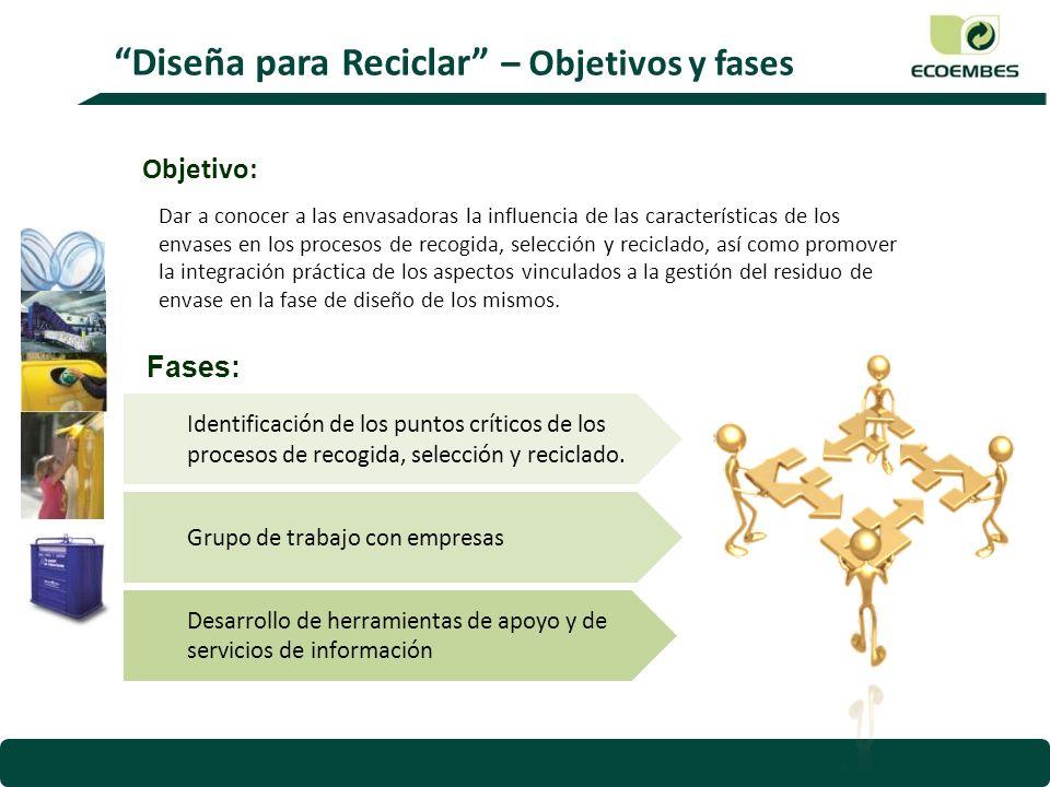 Objetivo: Identificación de los puntos críticos de los procesos de recogida, selección y reciclado.