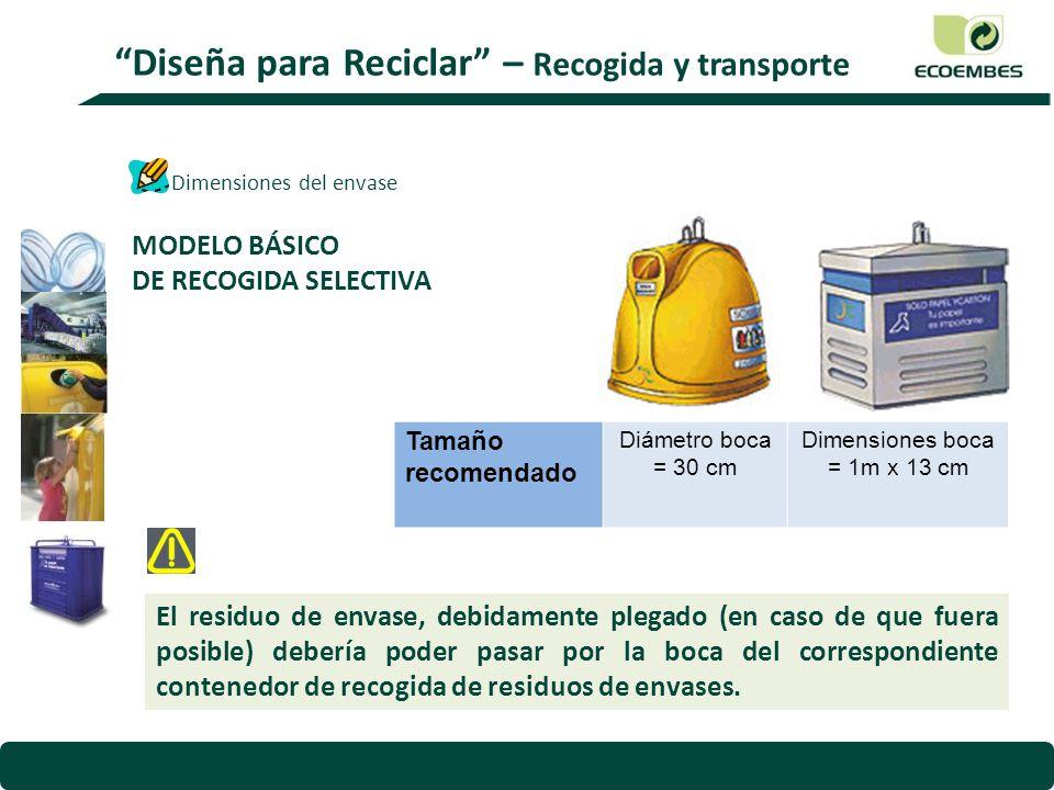 Diseña para Reciclar – Recogida y transporte Dimensiones del envase El residuo de envase, debidamente plegado (en caso de que fuera posible) debería poder pasar por la boca del correspondiente contenedor de recogida de residuos de envases.