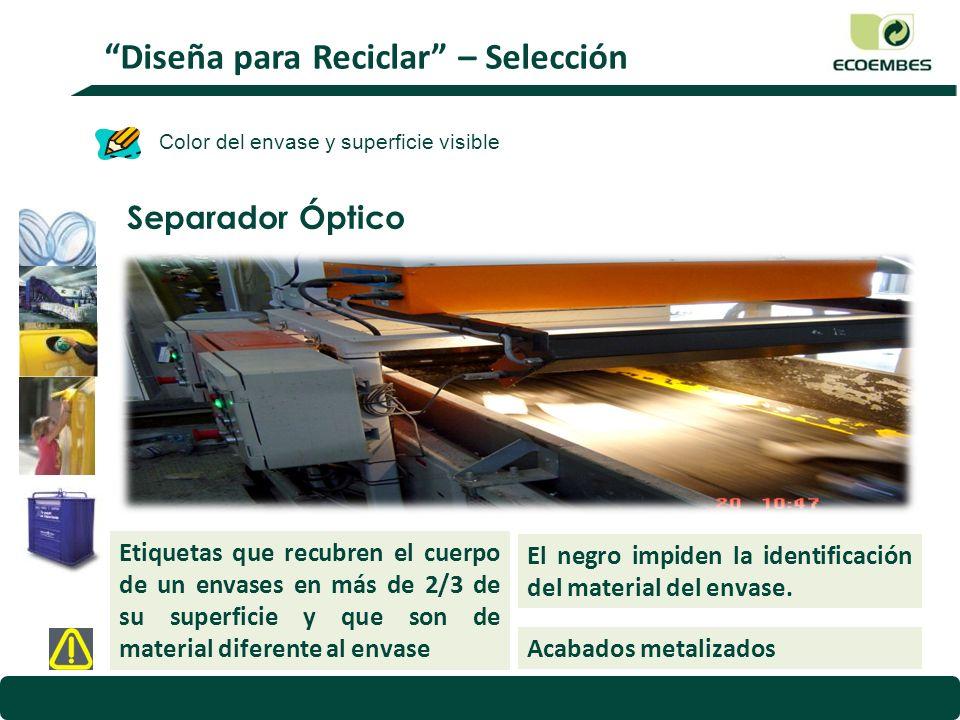 Color del envase y superficie visible Separador Óptico El negro impiden la identificación del material del envase.