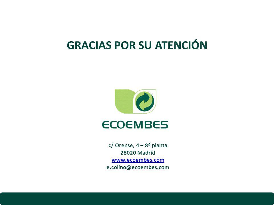 GRACIAS POR SU ATENCIÓN c/ Orense, 4 – 8ª planta 28020 Madrid www.ecoembes.com e.colino@ecoembes.com
