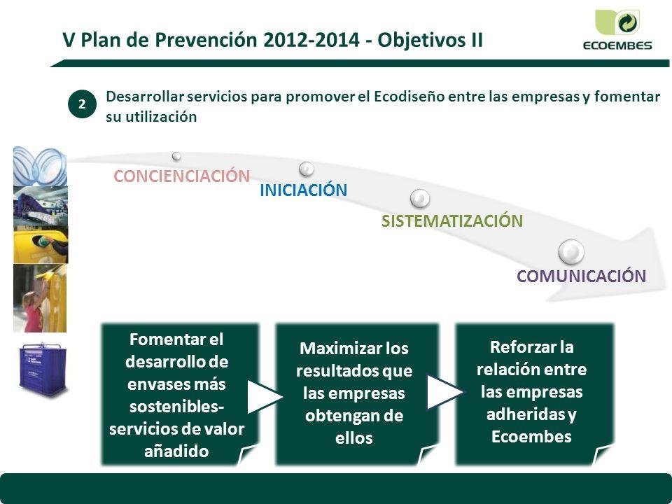 Fomentar el desarrollo de envases más sostenibles- servicios de valor añadido Show synergies between different tools Reforzar la relación entre las empresas adheridas y Ecoembes Maximizar los resultados que las empresas obtengan de ellos CONCIENCIACIÓN INICIACIÓN SISTEMATIZACIÓN COMUNICACIÓN Desarrollar servicios para promover el Ecodiseño entre las empresas y fomentar su utilización 2 V Plan de Prevención 2012-2014 - Objetivos II
