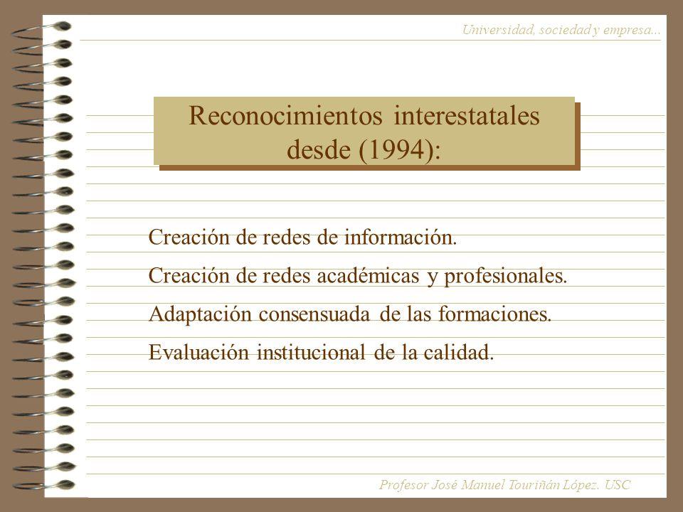 Reconocimientos interestatales desde (1994): Universidad, sociedad y empresa...