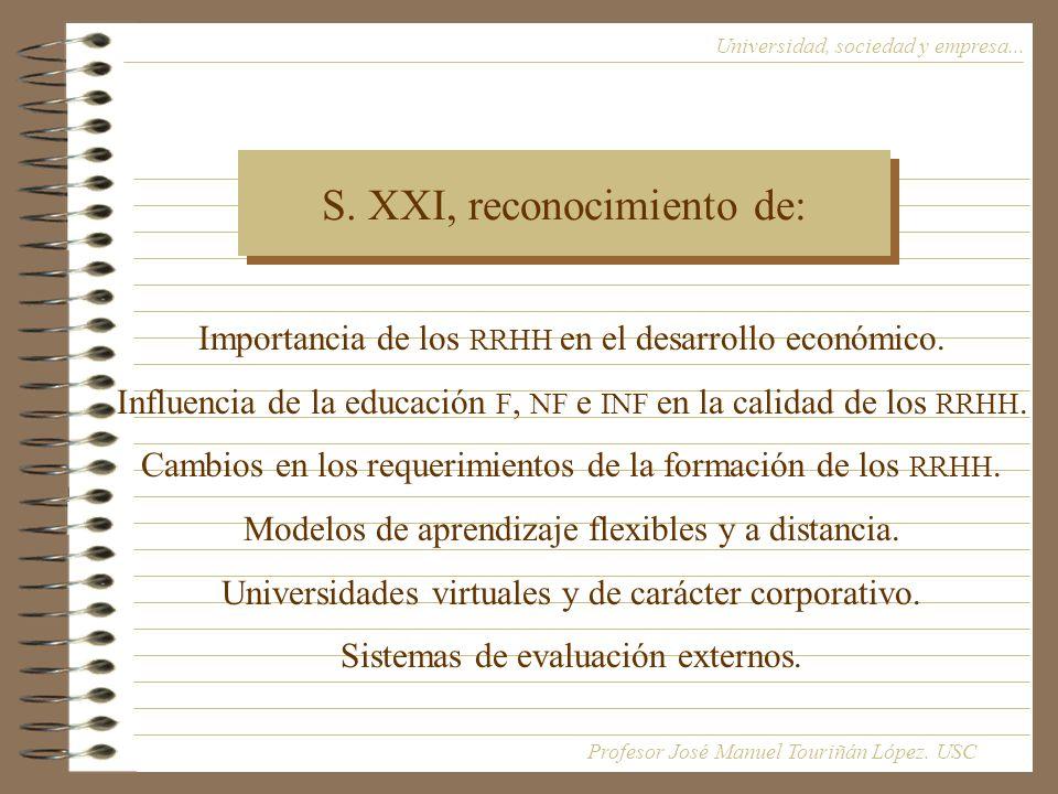 S.XXI, reconocimiento de: Universidad, sociedad y empresa...