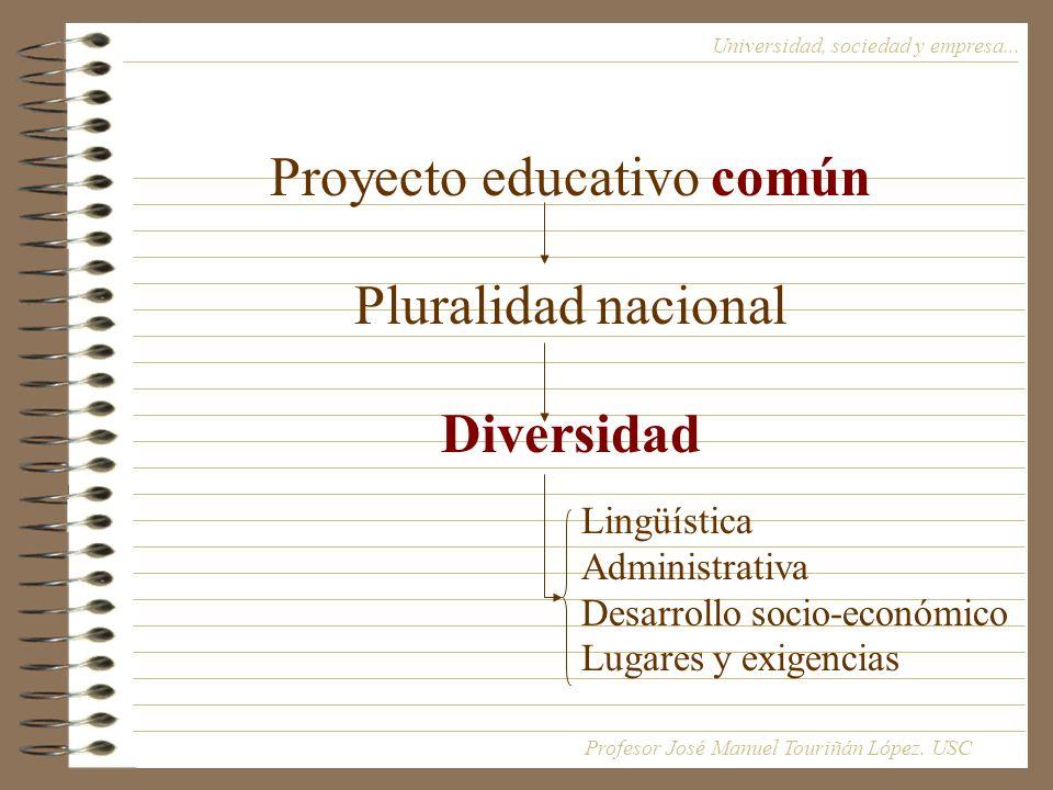 Proyecto educativo común Pluralidad nacional Diversidad Universidad, sociedad y empresa...