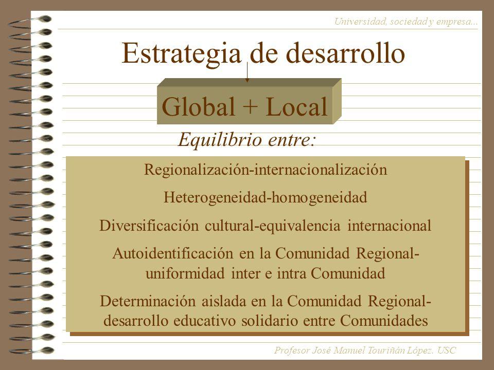 Estrategia de desarrollo Universidad, sociedad y empresa...
