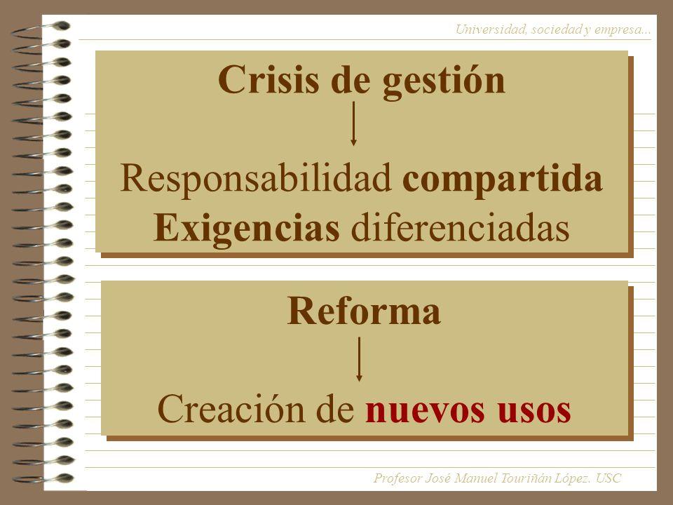 Reforma Creación de nuevos usos Reforma Creación de nuevos usos Crisis de gestión Responsabilidad compartida Exigencias diferenciadas Universidad, sociedad y empresa...