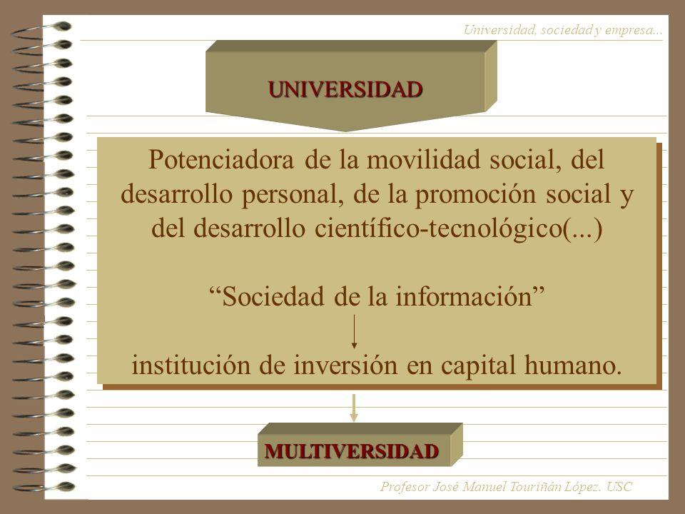 Universidad, sociedad y empresa...UNIVERSIDAD Potenciadora de la movilidad social, del desarrollo personal, de la promoción social y del desarrollo científico-tecnológico(...) Sociedad de la información institución de inversión en capital humano.