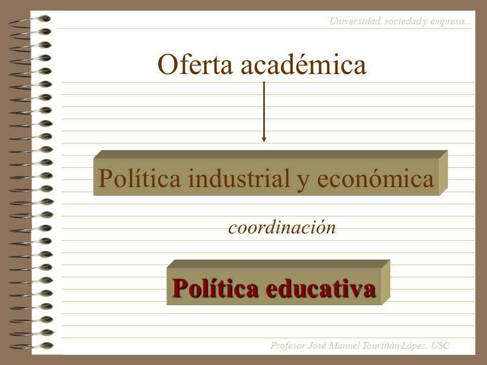 Oferta académica Universidad, sociedad y empresa...