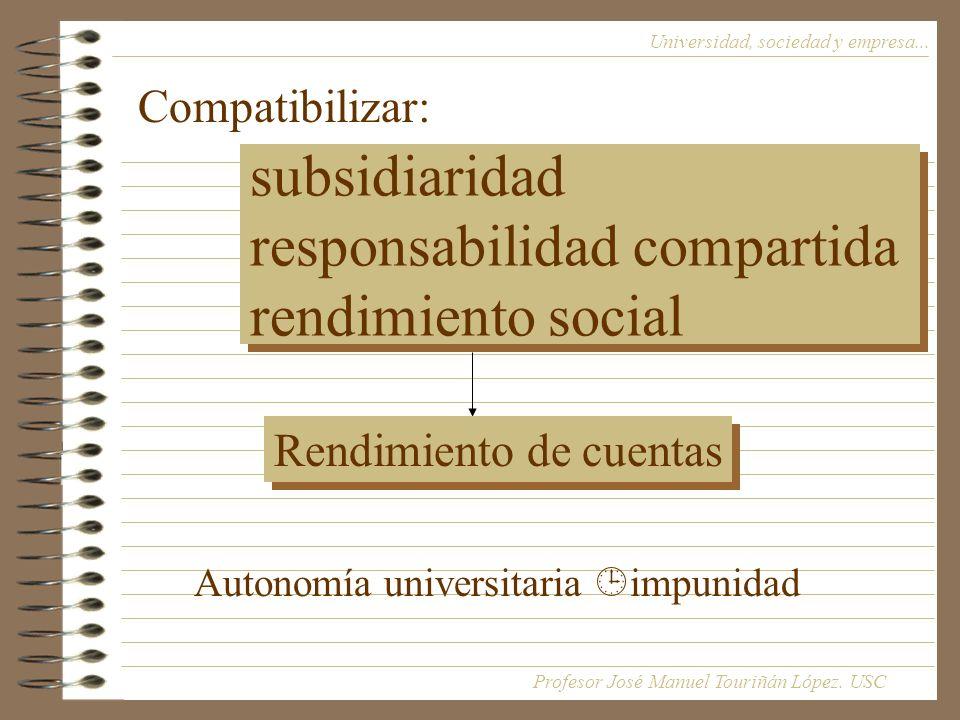 subsidiaridad responsabilidad compartida rendimiento social Universidad, sociedad y empresa...