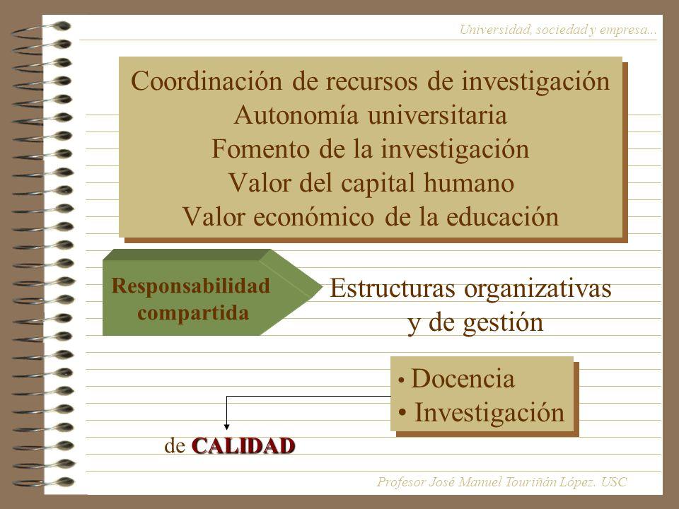 Coordinación de recursos de investigación Autonomía universitaria Fomento de la investigación Valor del capital humano Valor económico de la educación Universidad, sociedad y empresa...