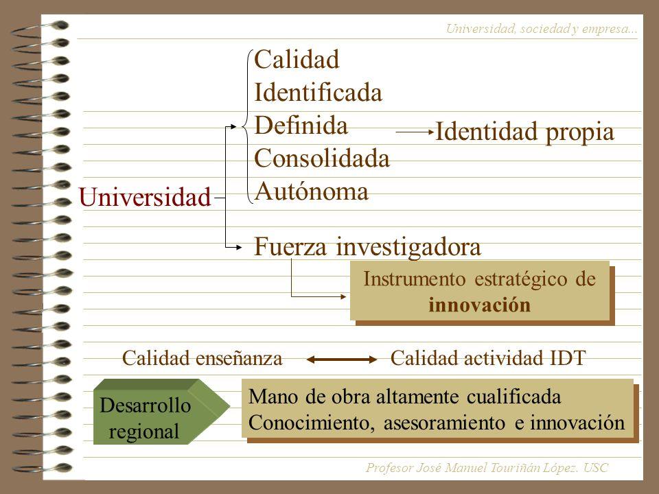 Calidad Identificada Definida Consolidada Autónoma Universidad, sociedad y empresa...